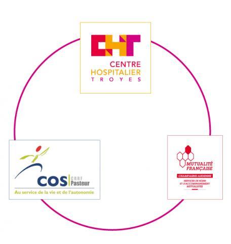 Groupement de Coopération Sanitaire plateforme d'aval sur le territoire Champagne Sud
